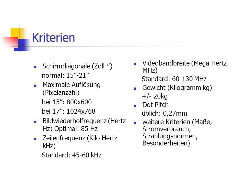 """Kriterien Schirmdiagonale (Zoll ″) normal: 15""""-21"""" Maximale Auflösung (Pixelanzahl) bei 15"""": 800x600 bei 17"""": 1024x768 Bildwiederholfrequenz (Hertz Hz"""
