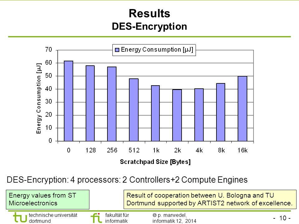- 10 - technische universität dortmund fakultät für informatik  p. marwedel, informatik 12, 2014 TU Dortmund Results DES-Encryption DES-Encryption: 4