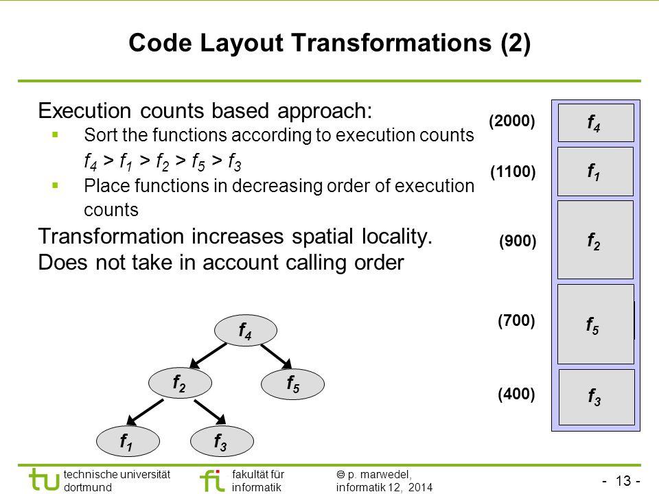 - 13 - technische universität dortmund fakultät für informatik  p. marwedel, informatik 12, 2014 TU Dortmund Code Layout Transformations (2) Executio
