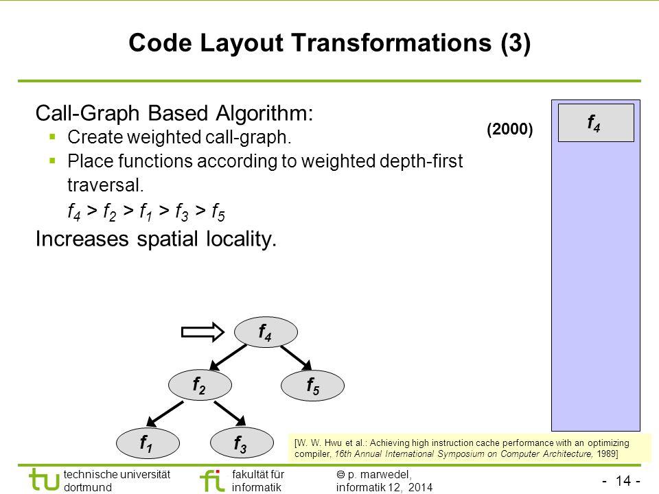 - 14 - technische universität dortmund fakultät für informatik  p. marwedel, informatik 12, 2014 TU Dortmund Code Layout Transformations (3) Call-Gra