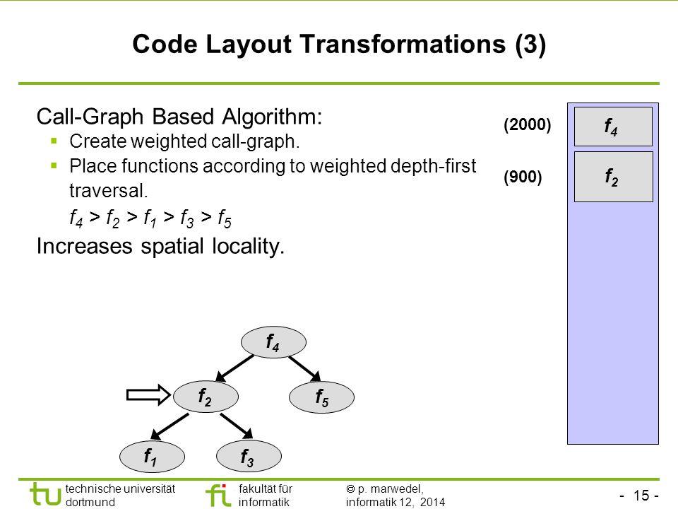 - 15 - technische universität dortmund fakultät für informatik  p. marwedel, informatik 12, 2014 TU Dortmund Code Layout Transformations (3) Call-Gra