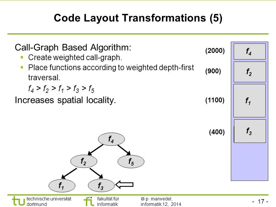 - 17 - technische universität dortmund fakultät für informatik  p. marwedel, informatik 12, 2014 TU Dortmund Code Layout Transformations (5) Call-Gra