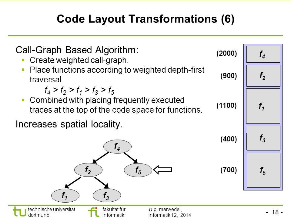- 18 - technische universität dortmund fakultät für informatik  p. marwedel, informatik 12, 2014 TU Dortmund Code Layout Transformations (6) Call-Gra