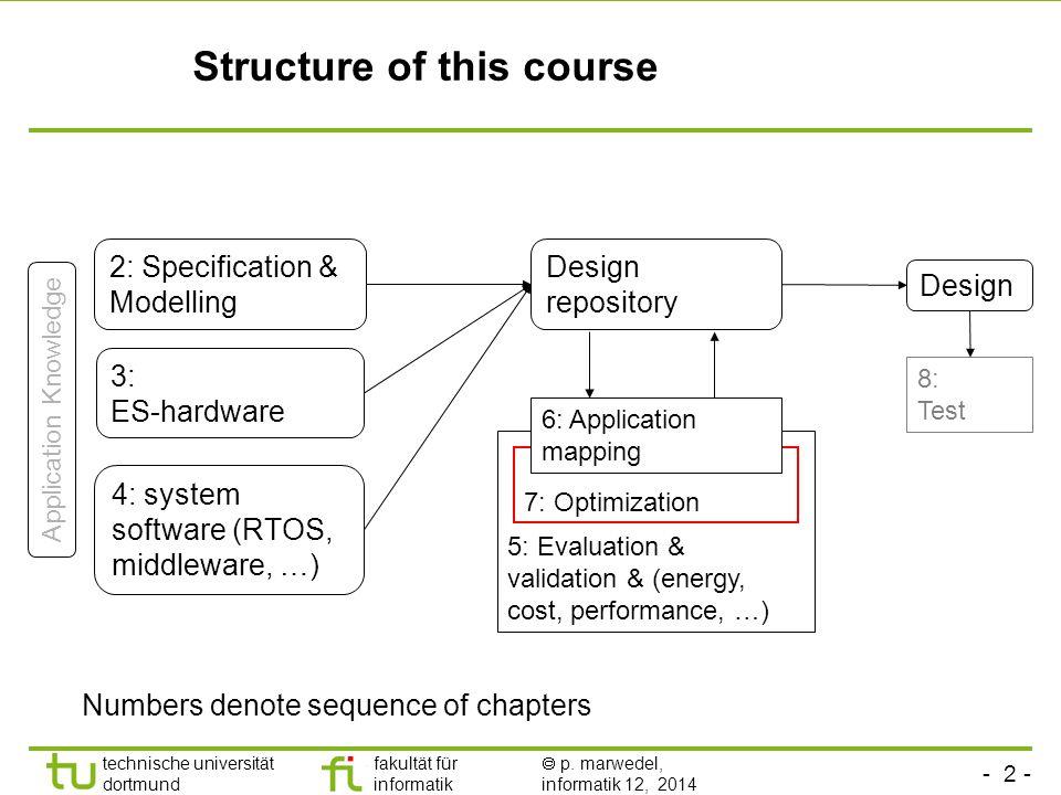 - 2 - technische universität dortmund fakultät für informatik  p. marwedel, informatik 12, 2014 TU Dortmund Structure of this course 2: Specification
