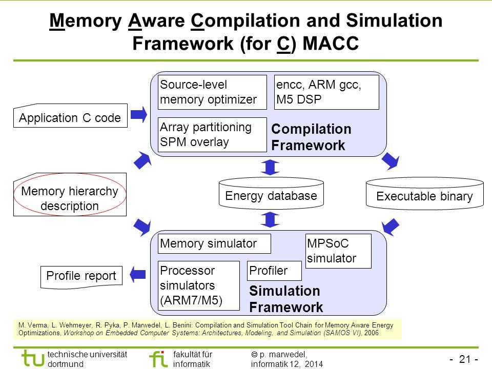 - 21 - technische universität dortmund fakultät für informatik  p. marwedel, informatik 12, 2014 TU Dortmund Memory Aware Compilation and Simulation