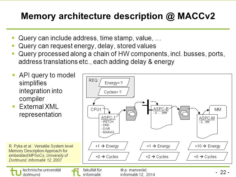 - 22 - technische universität dortmund fakultät für informatik  p. marwedel, informatik 12, 2014 TU Dortmund Memory architecture description @ MACCv2