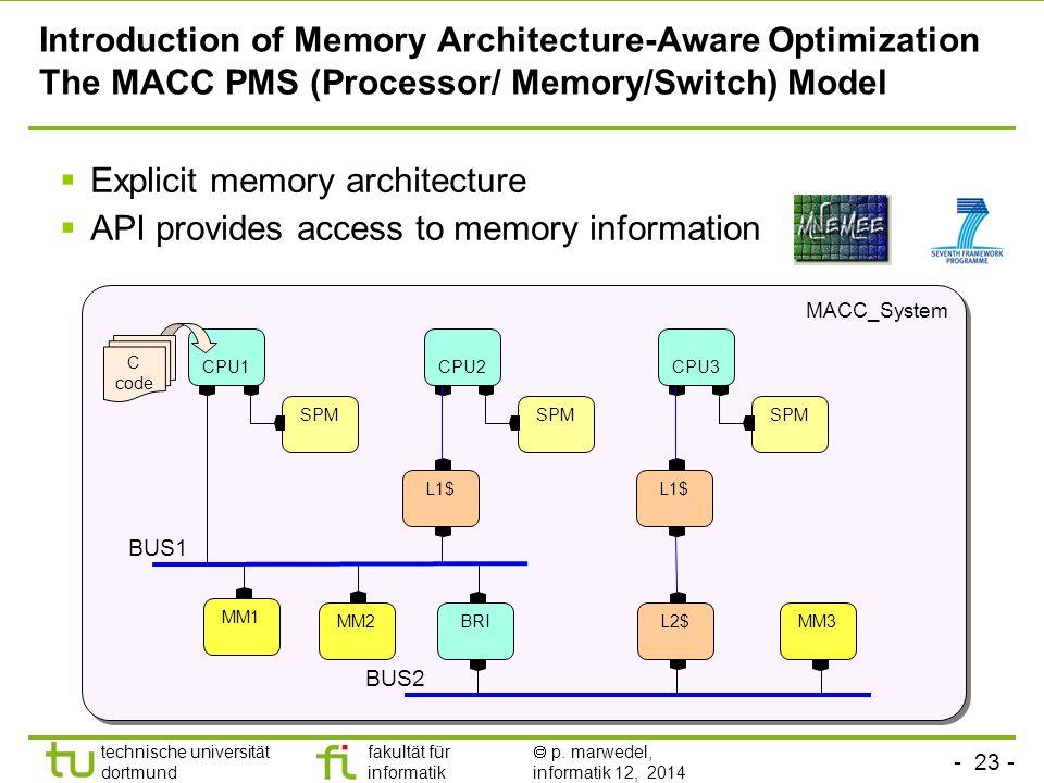 - 23 - technische universität dortmund fakultät für informatik  p. marwedel, informatik 12, 2014 TU Dortmund MACC_System Introduction of Memory Archi