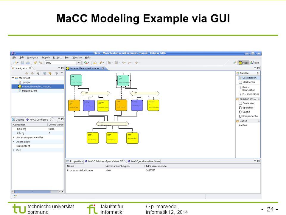 - 24 - technische universität dortmund fakultät für informatik  p. marwedel, informatik 12, 2014 TU Dortmund MaCC Modeling Example via GUI