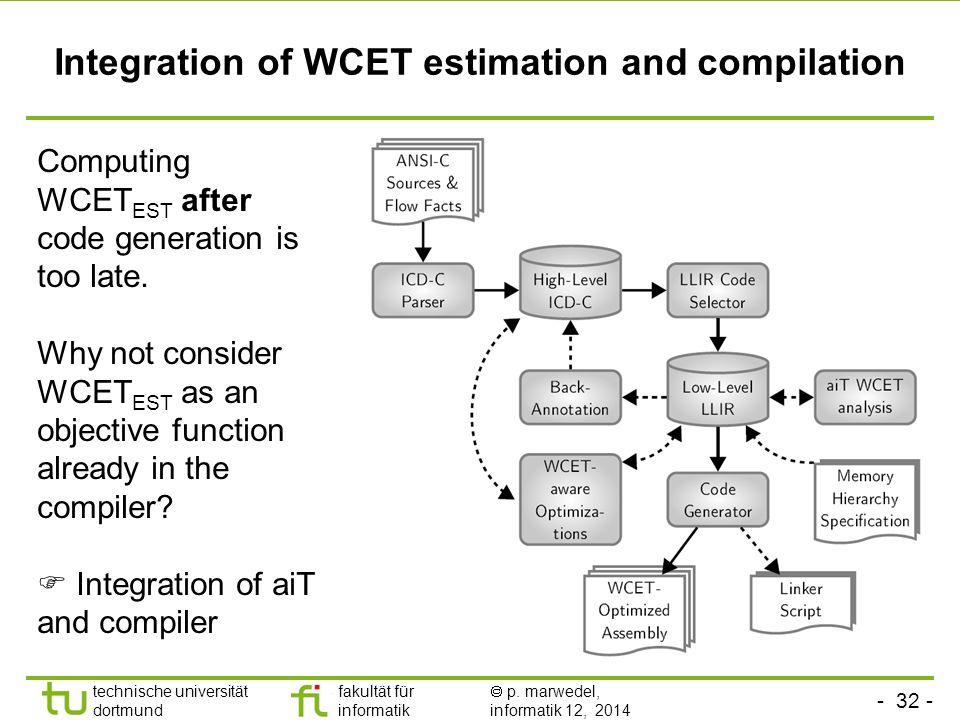 - 32 - technische universität dortmund fakultät für informatik  p. marwedel, informatik 12, 2014 TU Dortmund Integration of WCET estimation and compi