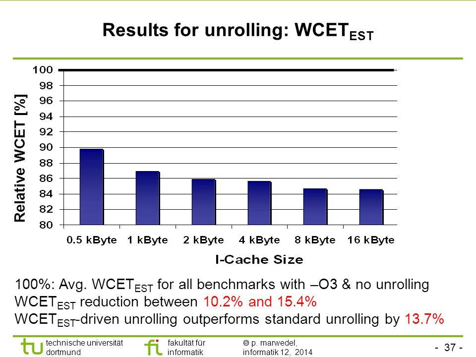 - 37 - technische universität dortmund fakultät für informatik  p. marwedel, informatik 12, 2014 TU Dortmund Results for unrolling: WCET EST 100%: Av