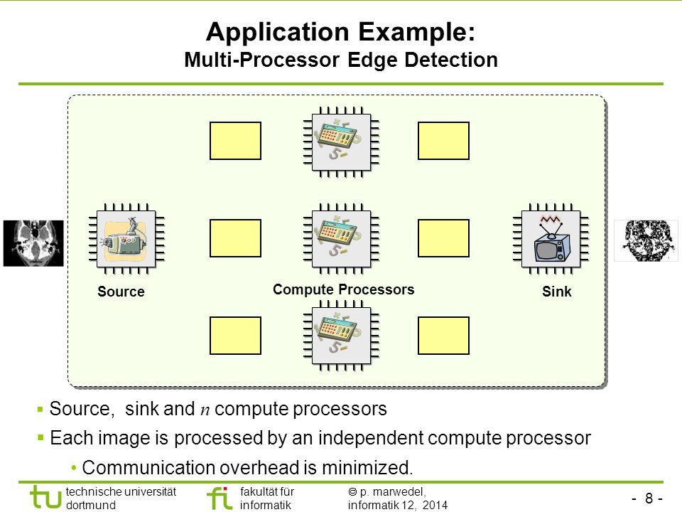 - 8 - technische universität dortmund fakultät für informatik  p. marwedel, informatik 12, 2014 TU Dortmund Application Example: Multi-Processor Edge