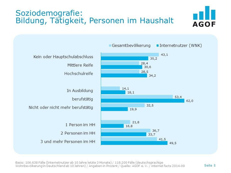 Seite 6 Geschlechterverteilung in den Altersklassen Basis: 106.638 Fälle (Internetnutzer ab 10 Jahre letzte 3 Monate) / 118.200 Fälle (deutschsprachige Wohnbevölkerung in Deutschland ab 10 Jahren) / Angaben in Prozent / Quelle: AGOF e.