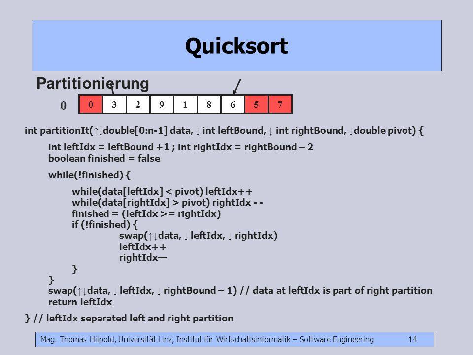 Mag. Thomas Hilpold, Universität Linz, Institut für Wirtschaftsinformatik – Software Engineering 14 Quicksort Partitionierung int partitionIt( ↑↓ doub