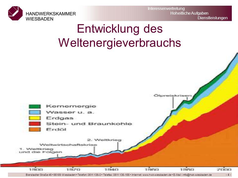 Bierstadter Straße 45 65189 Wiesbaden Telefon: 0611 136-0 Telefax: 0611 136-155 Internet: www.hwk-wiesbaden.de E-Mail: info@hwk-wiesbaden.de Interessenvertretung Hoheitliche Aufgaben Dienstleistungen ERP-Energieeffizienzfond - 55 - Investitionskredite –Ersatzinvestitionen müssen zu einer Energie- einsparung von mindestens 20 % gemessen am Durchschnittsverbrauch der letzten 3 Jahre führen.