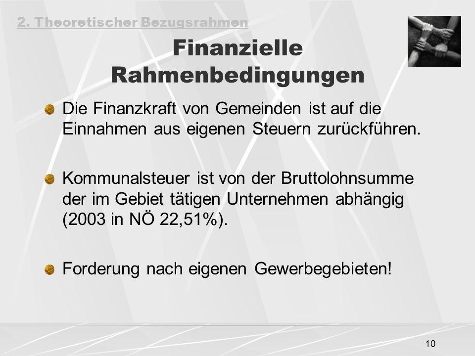 10 Finanzielle Rahmenbedingungen Die Finanzkraft von Gemeinden ist auf die Einnahmen aus eigenen Steuern zurückführen. Kommunalsteuer ist von der Brut