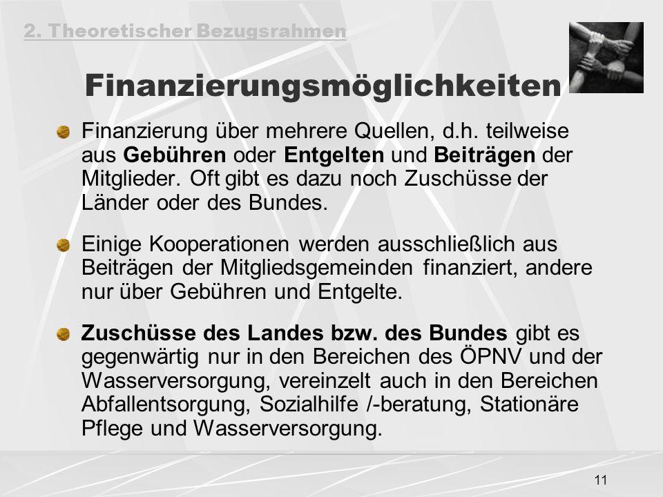 11 Finanzierungsmöglichkeiten Finanzierung über mehrere Quellen, d.h. teilweise aus Gebühren oder Entgelten und Beiträgen der Mitglieder. Oft gibt es