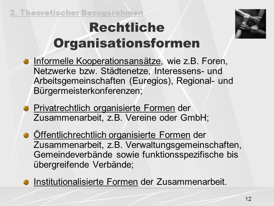 12 Rechtliche Organisationsformen Informelle Kooperationsansätze, wie z.B. Foren, Netzwerke bzw. Städtenetze, Interessens- und Arbeitsgemeinschaften (