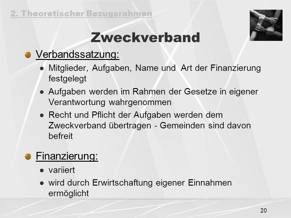 20 Zweckverband Verbandssatzung: Mitglieder, Aufgaben, Name und Art der Finanzierung festgelegt Aufgaben werden im Rahmen der Gesetze in eigener Veran