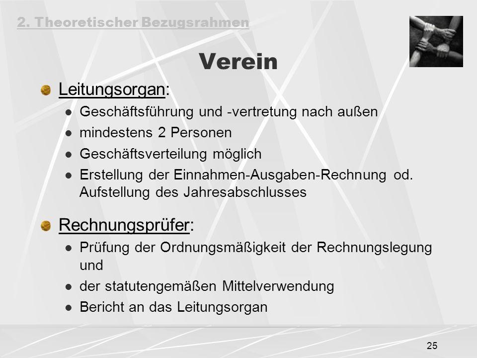 25 Verein Leitungsorgan: Geschäftsführung und -vertretung nach außen mindestens 2 Personen Geschäftsverteilung möglich Erstellung der Einnahmen-Ausgaben-Rechnung od.