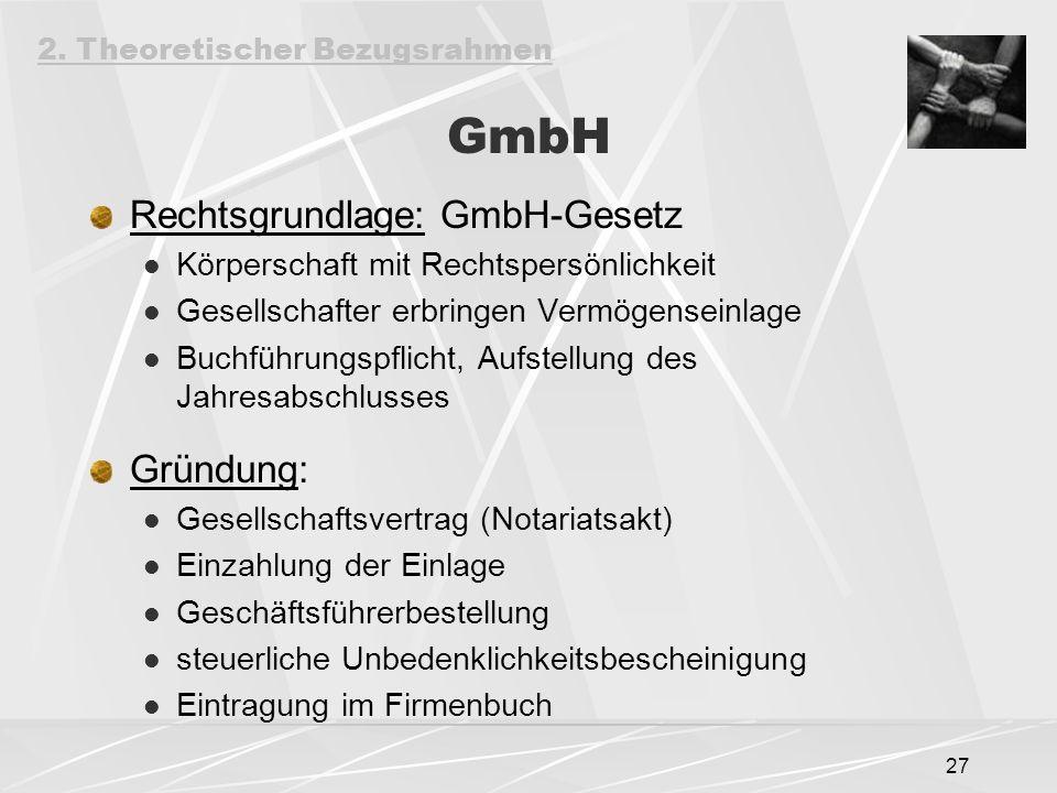 27 GmbH Rechtsgrundlage: GmbH-Gesetz Körperschaft mit Rechtspersönlichkeit Gesellschafter erbringen Vermögenseinlage Buchführungspflicht, Aufstellung des Jahresabschlusses Gründung: Gesellschaftsvertrag (Notariatsakt) Einzahlung der Einlage Geschäftsführerbestellung steuerliche Unbedenklichkeitsbescheinigung Eintragung im Firmenbuch 2.