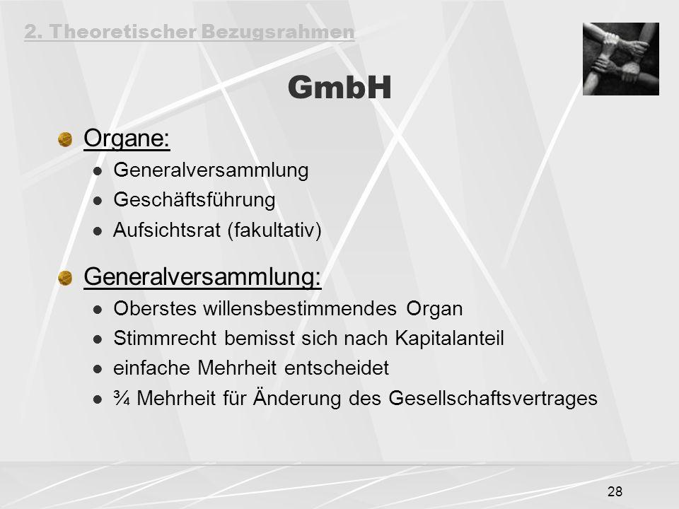 28 GmbH Organe: Generalversammlung Geschäftsführung Aufsichtsrat (fakultativ) Generalversammlung: Oberstes willensbestimmendes Organ Stimmrecht bemisst sich nach Kapitalanteil einfache Mehrheit entscheidet ¾ Mehrheit für Änderung des Gesellschaftsvertrages 2.
