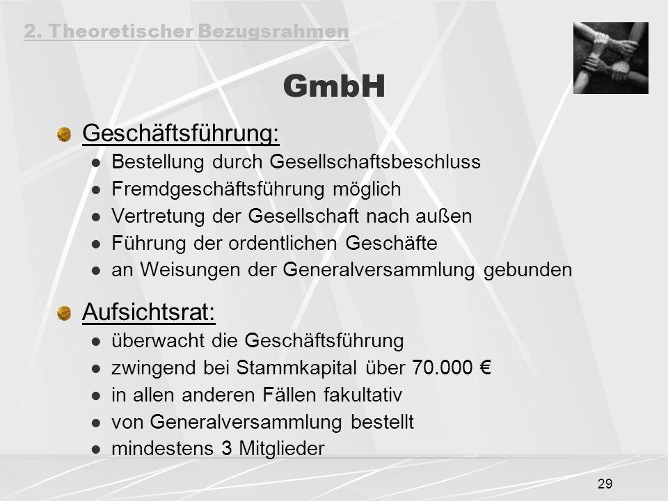 29 GmbH Geschäftsführung: Bestellung durch Gesellschaftsbeschluss Fremdgeschäftsführung möglich Vertretung der Gesellschaft nach außen Führung der ord