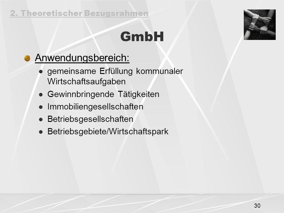 30 GmbH Anwendungsbereich: gemeinsame Erfüllung kommunaler Wirtschaftsaufgaben Gewinnbringende Tätigkeiten Immobiliengesellschaften Betriebsgesellschaften Betriebsgebiete/Wirtschaftspark 2.