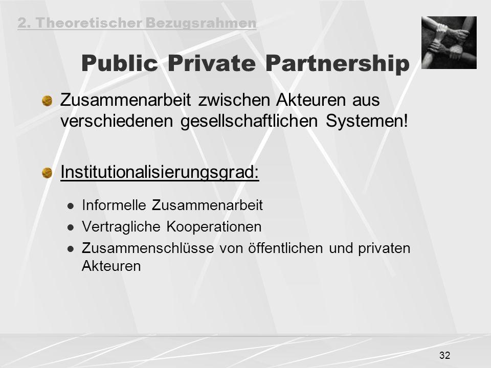 32 Public Private Partnership Zusammenarbeit zwischen Akteuren aus verschiedenen gesellschaftlichen Systemen! Institutionalisierungsgrad: Informelle Z