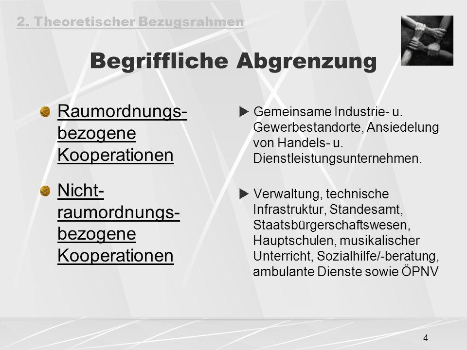 4 Begriffliche Abgrenzung Raumordnungs- bezogene Kooperationen Nicht- raumordnungs- bezogene Kooperationen  Gemeinsame Industrie- u. Gewerbestandorte