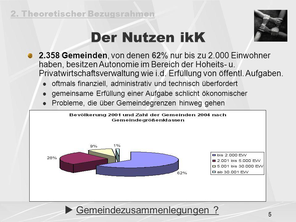 5 Der Nutzen ikK  Gemeindezusammenlegungen ? 2.358 Gemeinden, von denen 62% nur bis zu 2.000 Einwohner haben, besitzen Autonomie im Bereich der Hohei