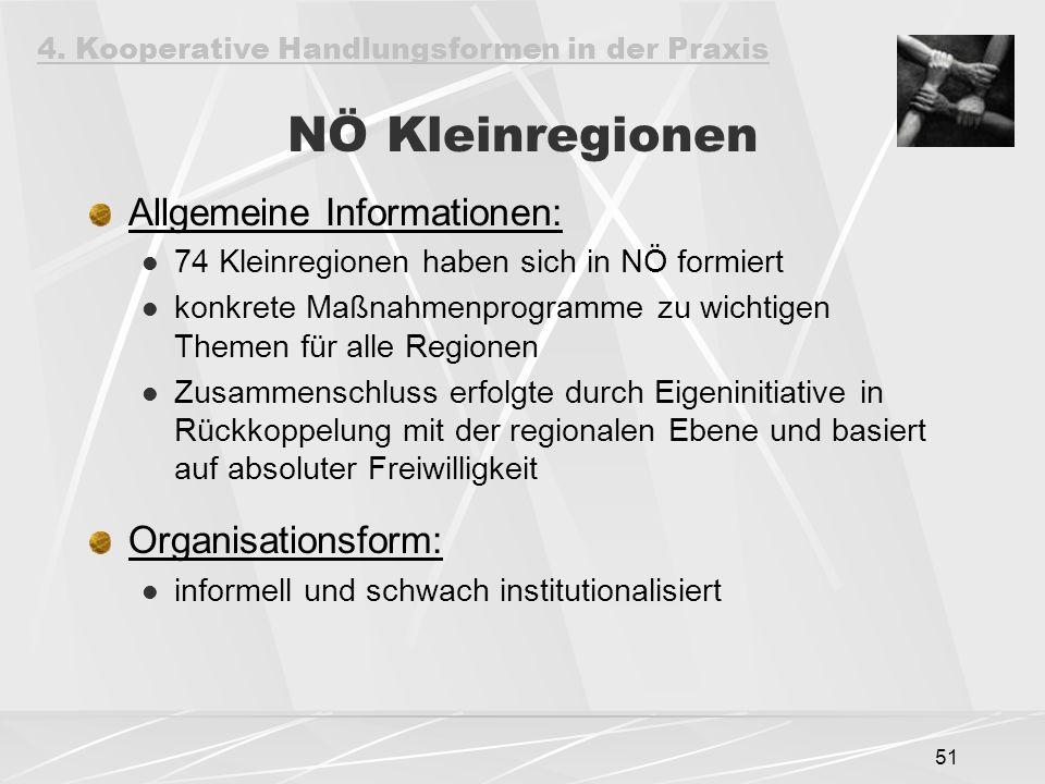 51 NÖ Kleinregionen Allgemeine Informationen: 74 Kleinregionen haben sich in NÖ formiert konkrete Maßnahmenprogramme zu wichtigen Themen für alle Regionen Zusammenschluss erfolgte durch Eigeninitiative in Rückkoppelung mit der regionalen Ebene und basiert auf absoluter Freiwilligkeit Organisationsform: informell und schwach institutionalisiert 4.