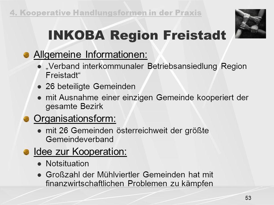 """53 INKOBA Region Freistadt Allgemeine Informationen: """"Verband interkommunaler Betriebsansiedlung Region Freistadt"""" 26 beteiligte Gemeinden mit Ausnahm"""