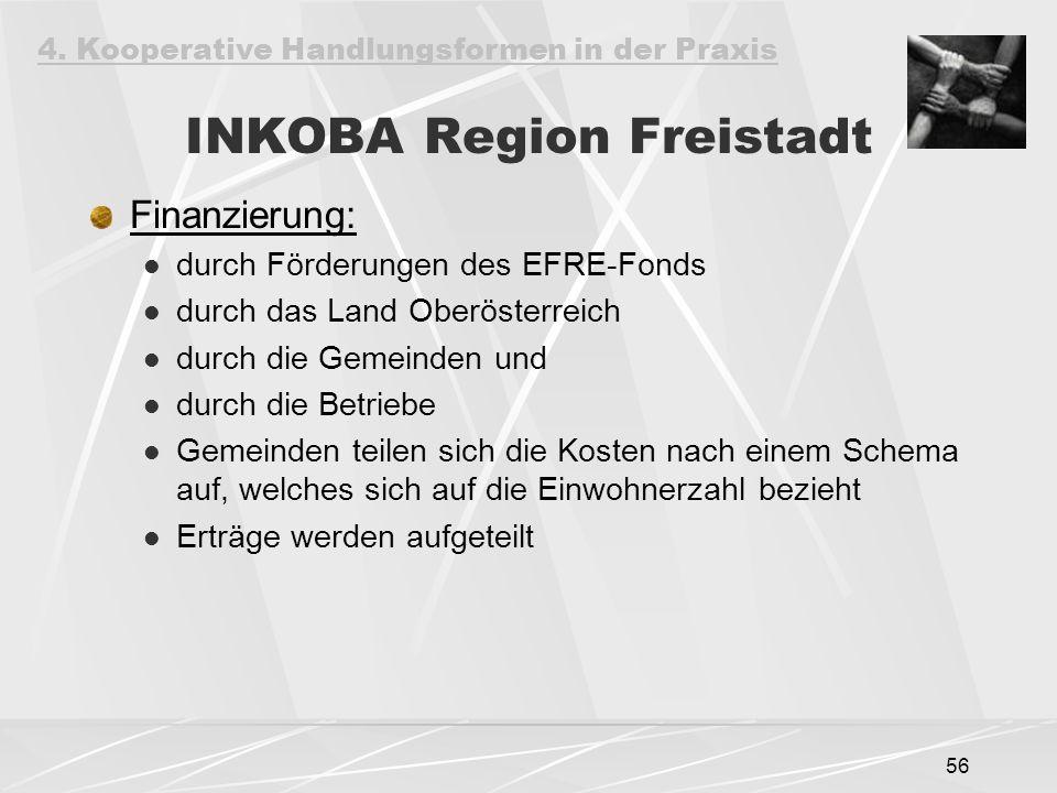 56 INKOBA Region Freistadt Finanzierung: durch Förderungen des EFRE-Fonds durch das Land Oberösterreich durch die Gemeinden und durch die Betriebe Gemeinden teilen sich die Kosten nach einem Schema auf, welches sich auf die Einwohnerzahl bezieht Erträge werden aufgeteilt 4.
