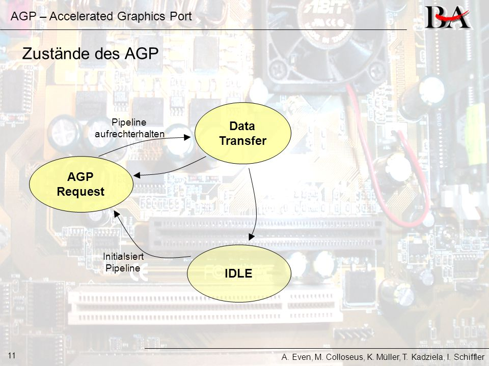 AGP – Accelerated Graphics Port A. Even, M. Colloseus, K.