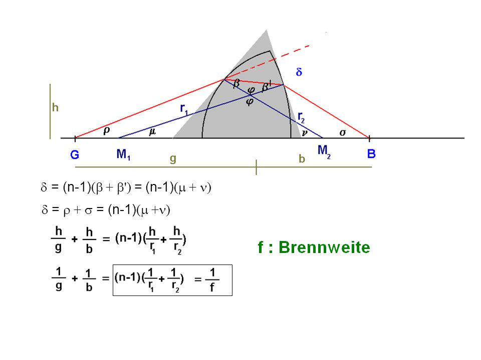  =  +  = (n-1) (  + )  = (n-1) (  +  ') = (n-1) (  + )