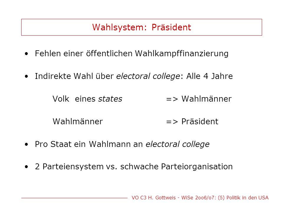 VO C3 H. Gottweis - WiSe 2oo 6 /o 7 : ( 5 ) Politik in den USA Wahlsystem: Präsident Fehlen einer öffentlichen Wahlkampffinanzierung Indirekte Wahl üb