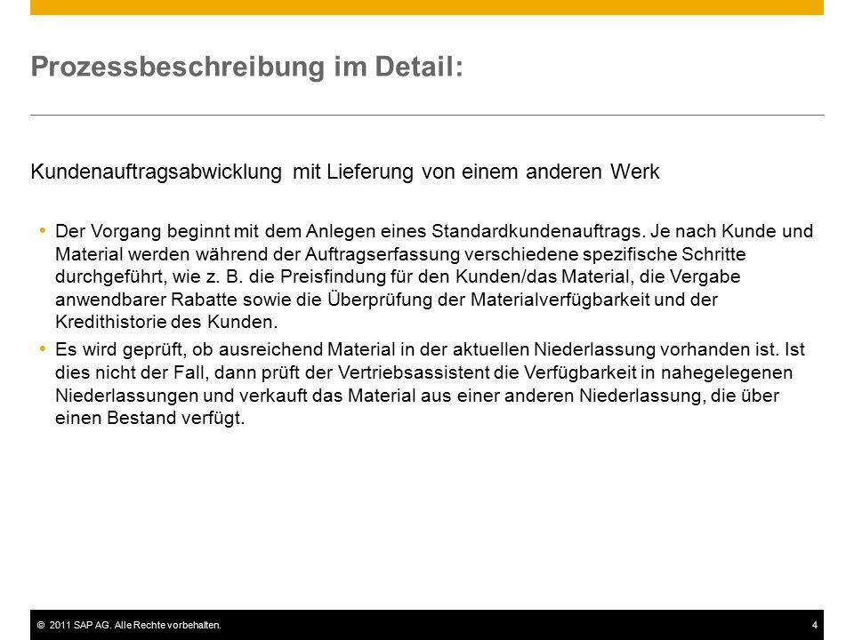 ©2011 SAP AG. Alle Rechte vorbehalten.4 Prozessbeschreibung im Detail: Kundenauftragsabwicklung mit Lieferung von einem anderen Werk  Der Vorgang beg
