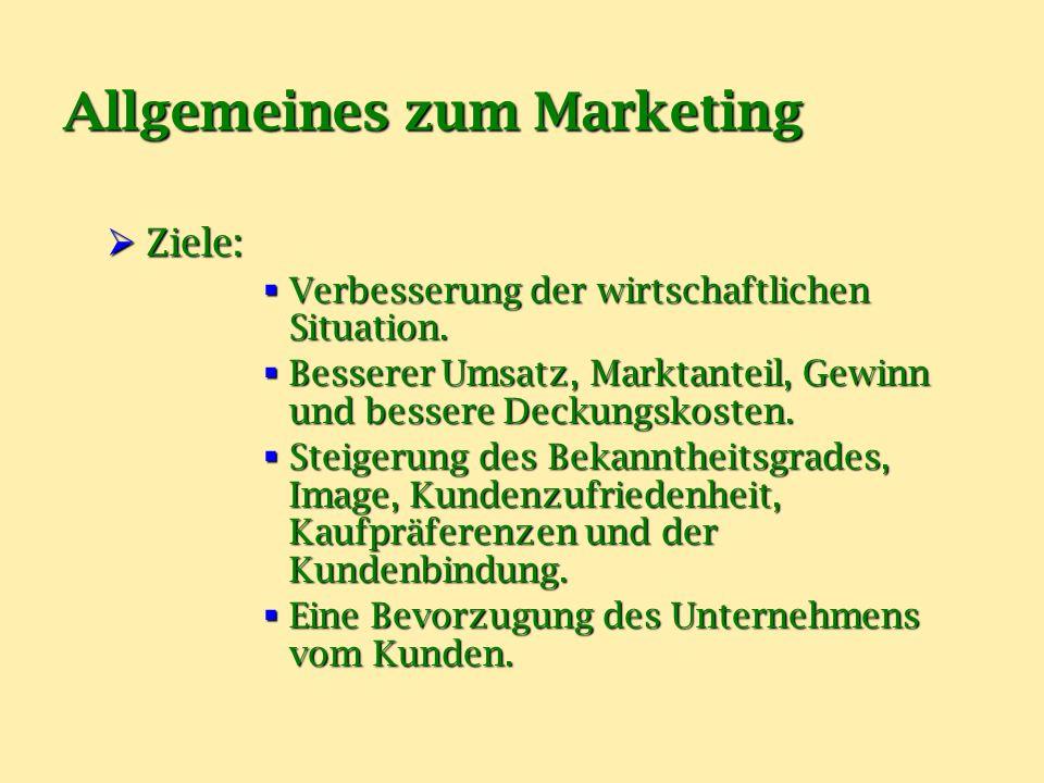 Allgemeines zum Marketing  Marketinginstrumente:  Produktpolitik  Preispolitik  Kommunikationspolitik  Distributionspolitik