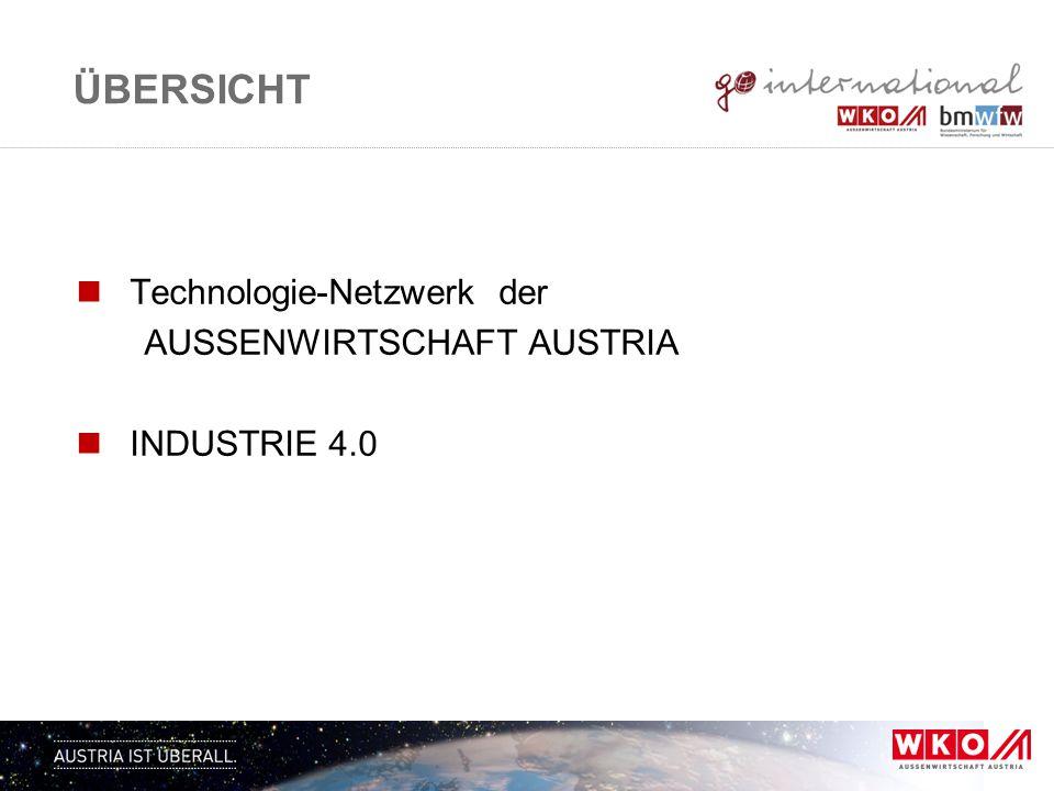 ÜBERSICHT Technologie-Netzwerk der AUSSENWIRTSCHAFT AUSTRIA INDUSTRIE 4.0