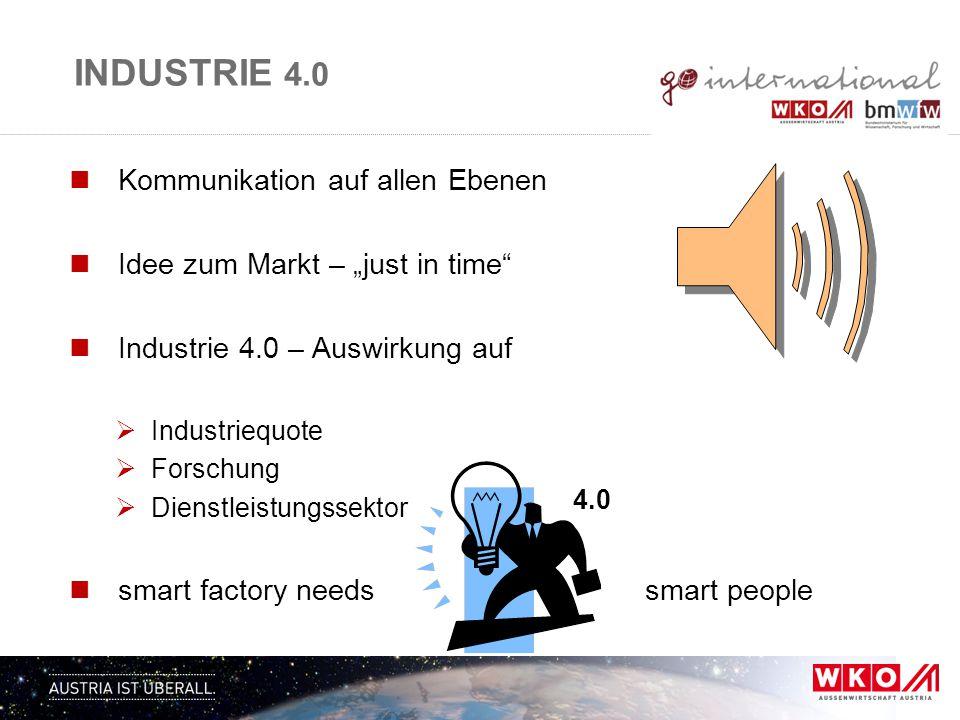 """INDUSTRIE 4.0 Kommunikation auf allen Ebenen Idee zum Markt – """"just in time"""" Industrie 4.0 – Auswirkung auf  Industriequote  Forschung  Dienstleist"""