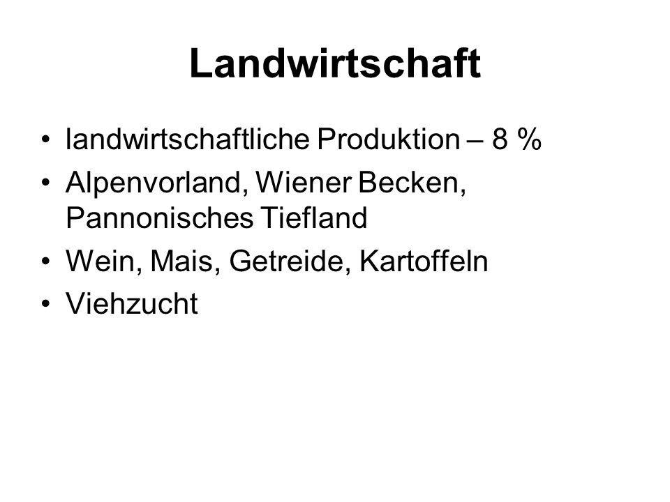 Landwirtschaft landwirtschaftliche Produktion – 8 % Alpenvorland, Wiener Becken, Pannonisches Tiefland Wein, Mais, Getreide, Kartoffeln Viehzucht