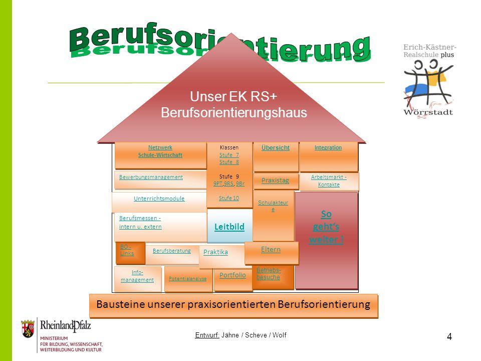 Entwurf: Jähne / Scheve / Wolf 4 Info- management Info- management Potentialanalyse So geht's weiter .