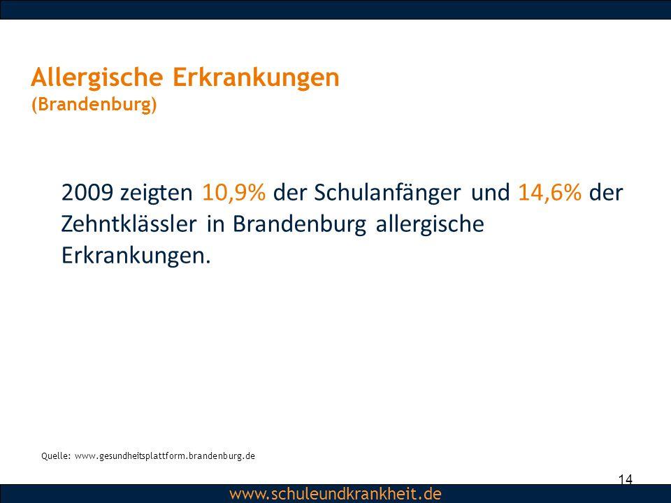Dipl.-Psych. Christiane Beerbom www.schuleundkrankheit.de 14 Allergische Erkrankungen (Brandenburg) 2009 zeigten 10,9% der Schulanfänger und 14,6% der