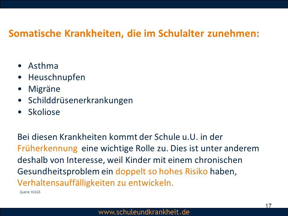 Dipl.-Psych. Christiane Beerbom www.schuleundkrankheit.de Somatische Krankheiten, die im Schulalter zunehmen: Asthma Heuschnupfen Migräne Schilddrüsen