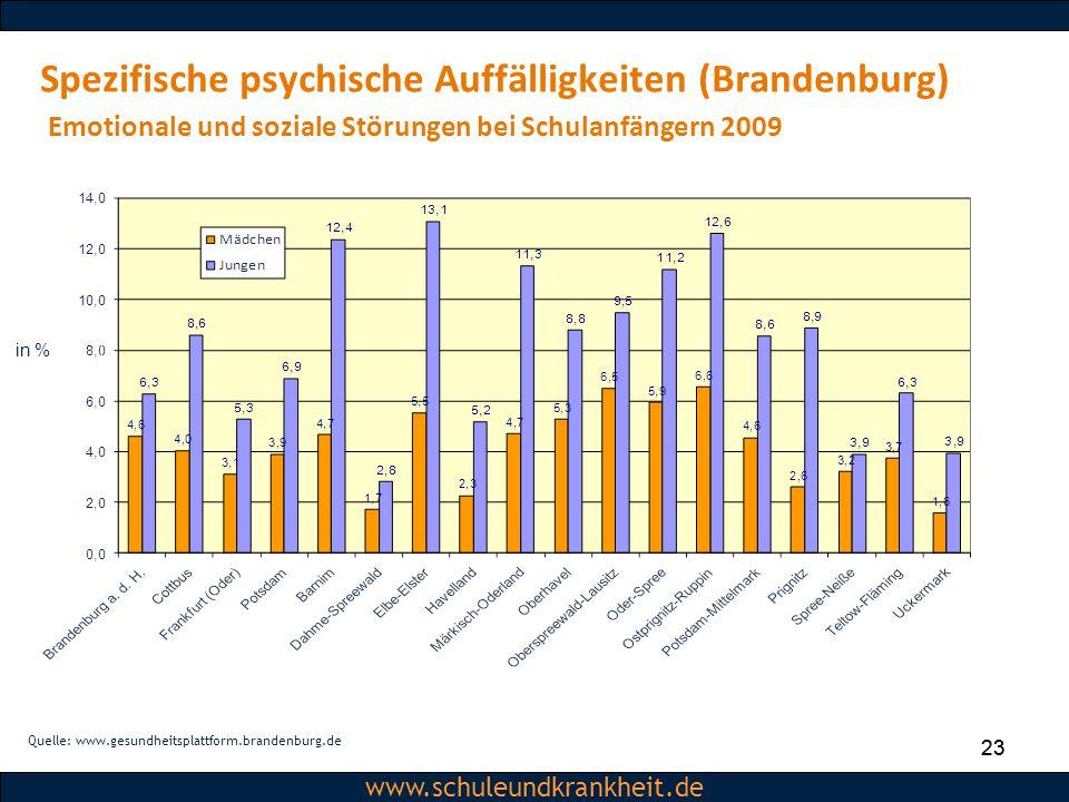 Dipl.-Psych. Christiane Beerbom www.schuleundkrankheit.de 23 www.schuleundkrankheit.de Spezifische psychische Auffälligkeiten (Brandenburg) Emotionale