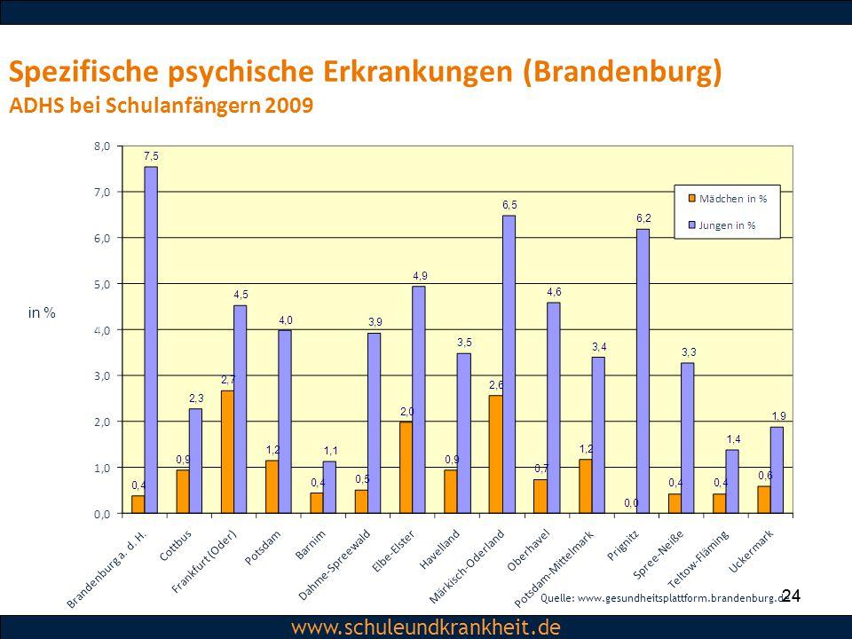 Dipl.-Psych. Christiane Beerbom www.schuleundkrankheit.de 24 www.schuleundkrankheit.de Spezifische psychische Erkrankungen (Brandenburg) ADHS bei Schu