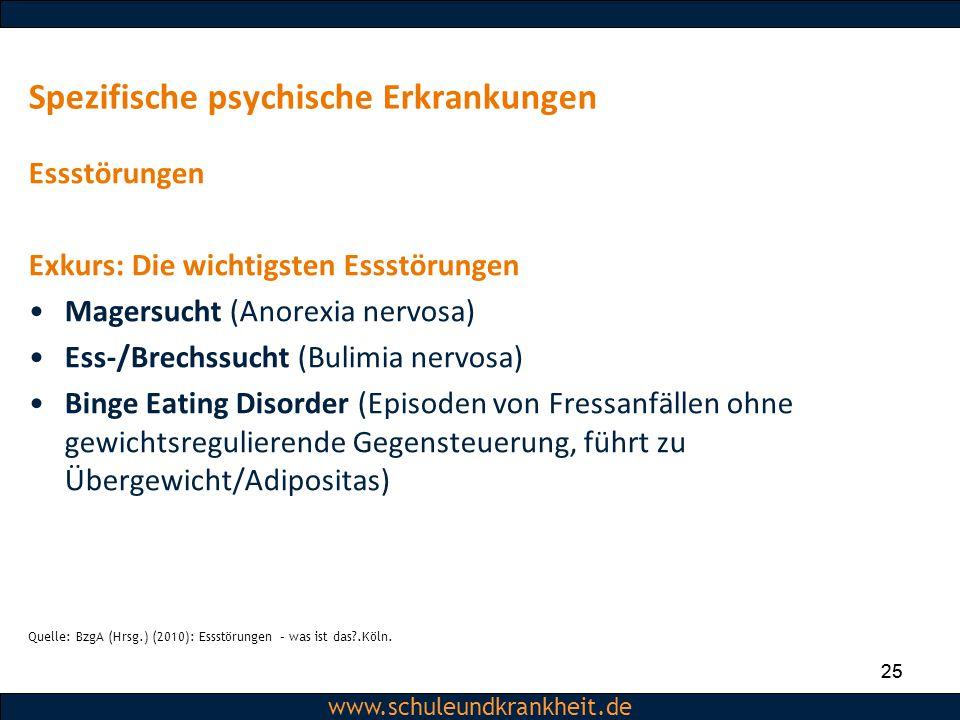 Dipl.-Psych. Christiane Beerbom www.schuleundkrankheit.de 25 www.schuleundkrankheit.de Spezifische psychische Erkrankungen Essstörungen Exkurs: Die wi