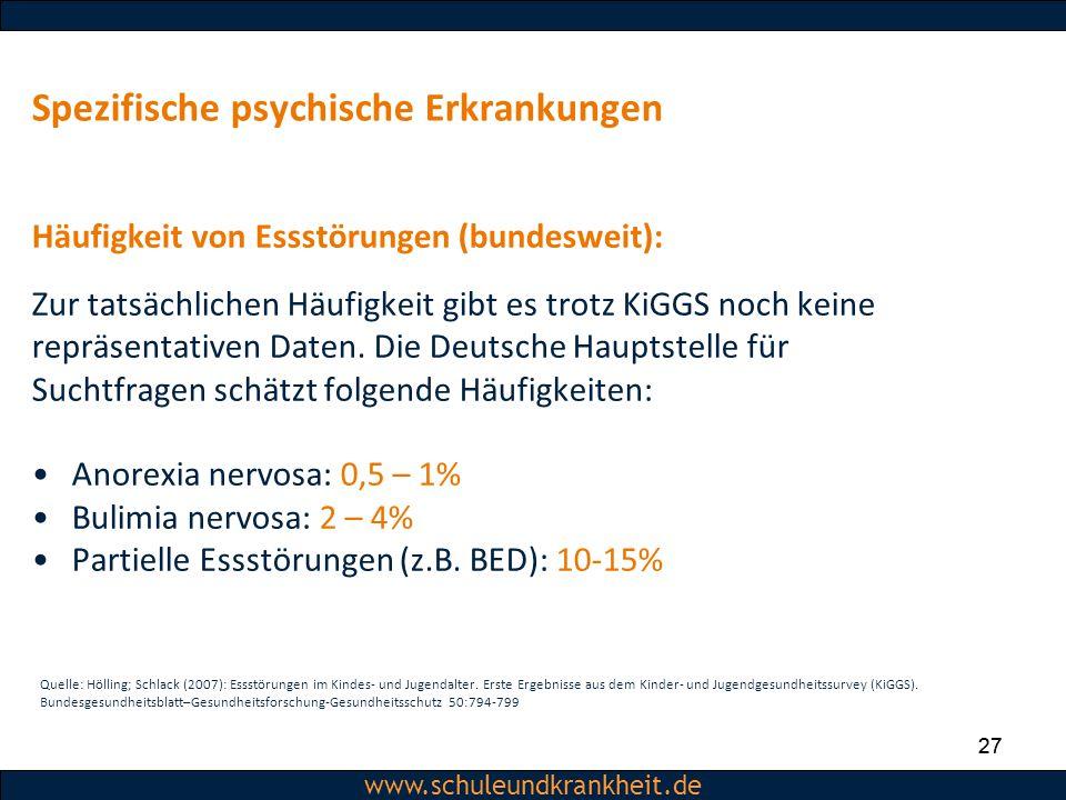 Dipl.-Psych. Christiane Beerbom www.schuleundkrankheit.de 27 www.schuleundkrankheit.de Spezifische psychische Erkrankungen Häufigkeit von Essstörungen