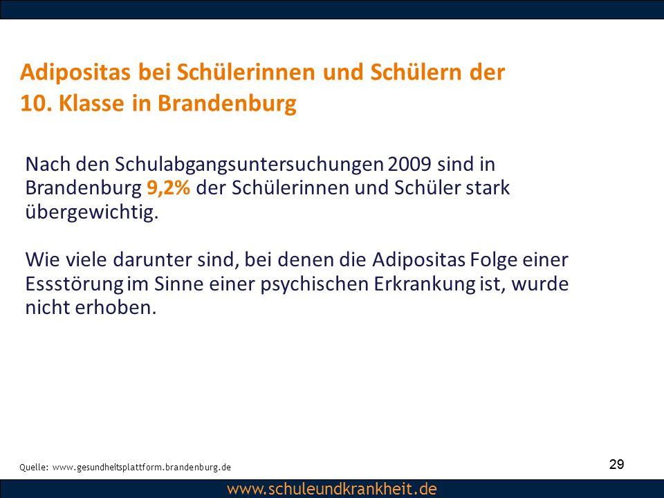Dipl.-Psych. Christiane Beerbom www.schuleundkrankheit.de 29 www.schuleundkrankheit.de Adipositas bei Schülerinnen und Schülern der 10. Klasse in Bran
