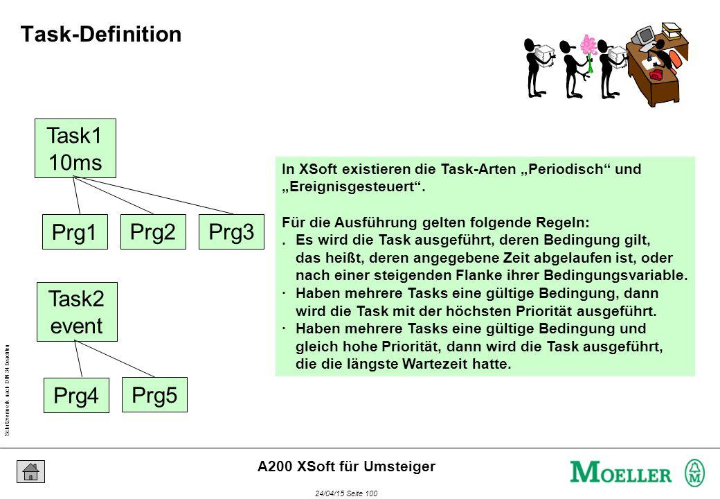 Schutzvermerk nach DIN 34 beachten 24/04/15 Seite 100 A200 XSoft für Umsteiger Task1 10ms Prg1 Prg2Prg3 Task2 event Prg4 Prg5 In XSoft existieren die